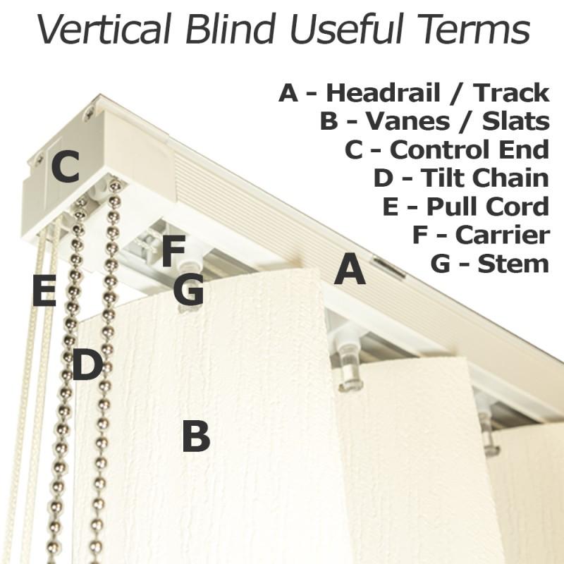 Vertical Components