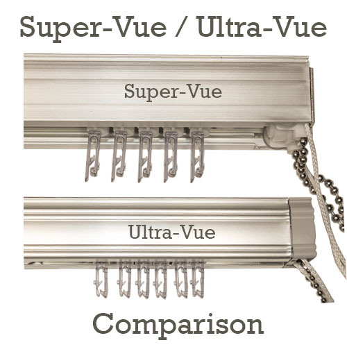 Graber G71 super vue and Graber G98 ultra vue comparison